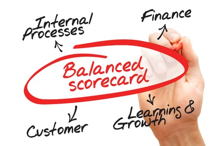 The 4 Components to a Balanced Scorecard to Optimize Your C-Store Performance