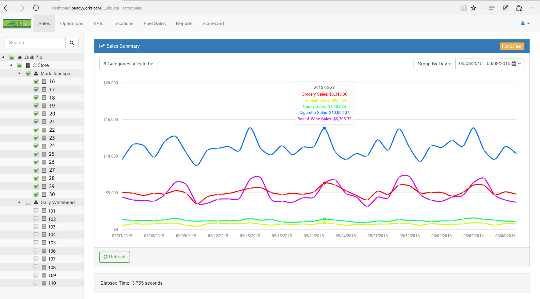 3 Insightful Features to Consider When Purchasing Business Intelligence Software